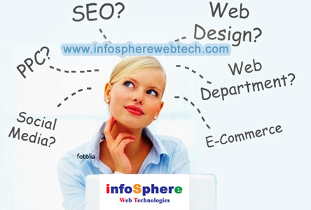 Palakkad Responsive Web Design SEO Google Ads Shopping Cart Development Services Company
